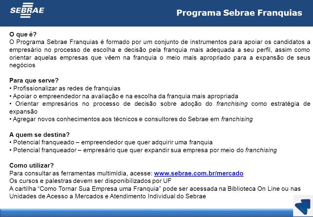 Programa Sebrae Franquias O que é? O Programa Sebrae Franquias é formado por um conjunto de instrumentos para apoiar os candidatos a empresário no pro