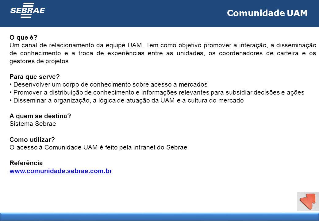 Comunidade UAM O que é? Um canal de relacionamento da equipe UAM. Tem como objetivo promover a interação, a disseminação de conhecimento e a troca de