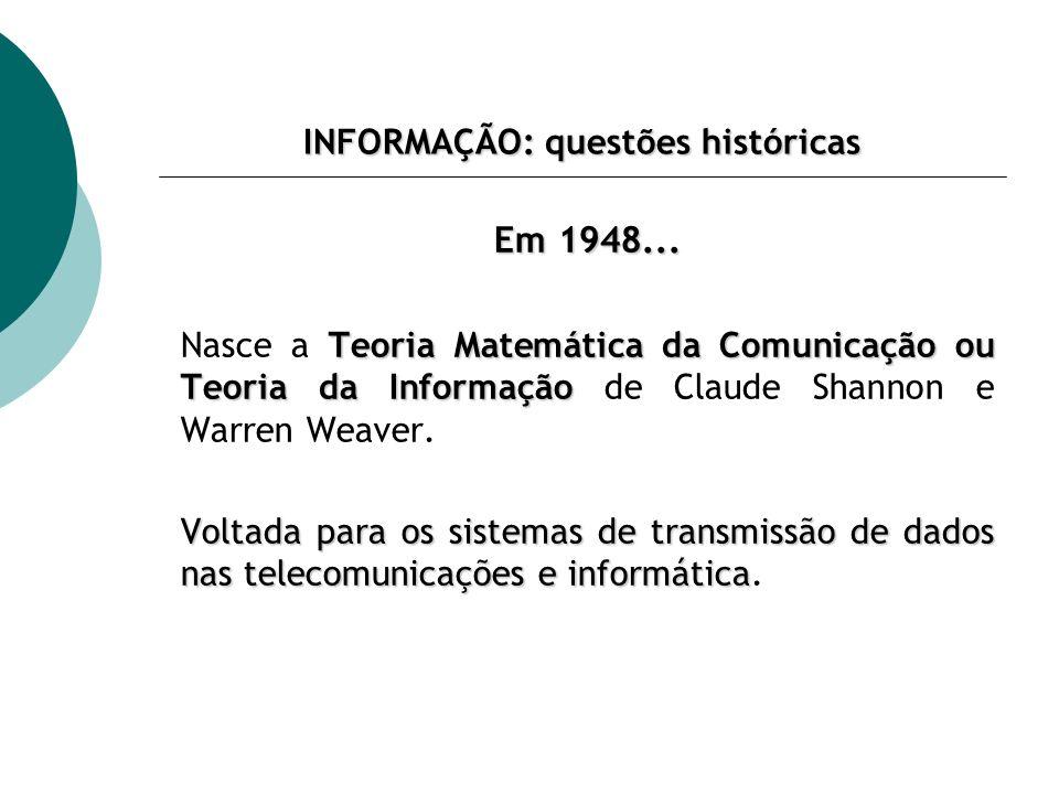 INFORMAÇÃO: questões históricas FONTETRANSMISSORCANALRECEPTORDESTINO RUÍDO TEORIA MATEMÁTICA DA COMUNICAÇÃO TEORIA DA INFORMAÇÃO