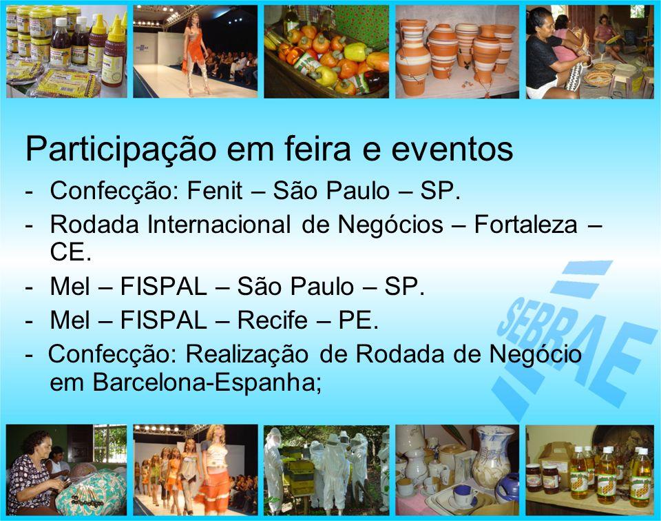 -Confecção: Fenit – São Paulo – SP. -Rodada Internacional de Negócios – Fortaleza – CE. -Mel – FISPAL – São Paulo – SP. -Mel – FISPAL – Recife – PE. -