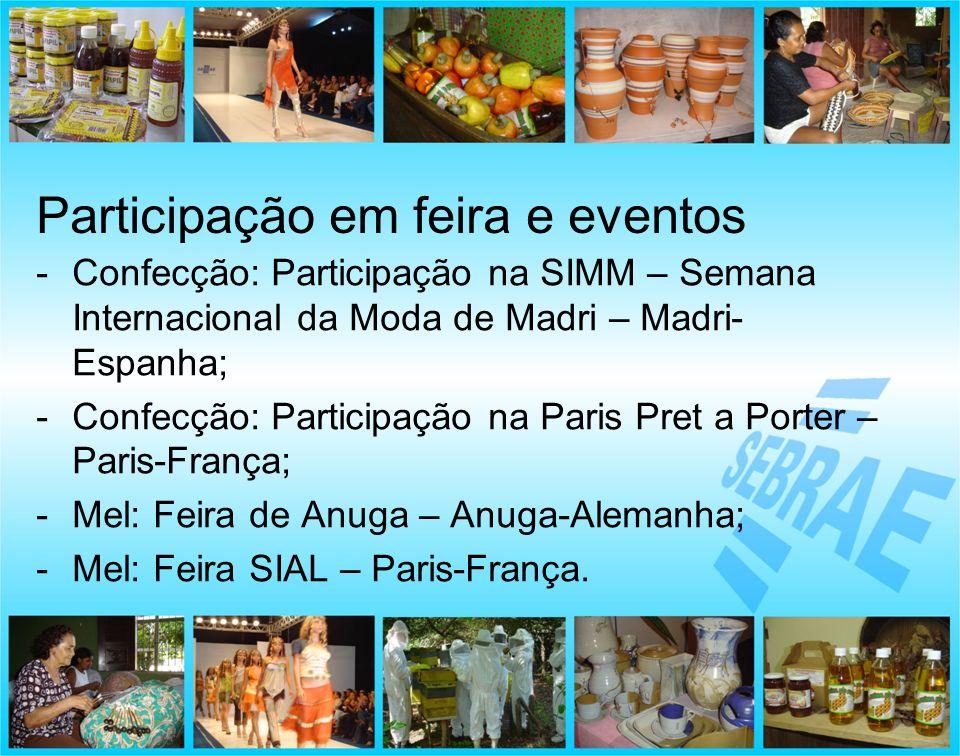 -Confecção: Participação na SIMM – Semana Internacional da Moda de Madri – Madri- Espanha; -Confecção: Participação na Paris Pret a Porter – Paris-Fra