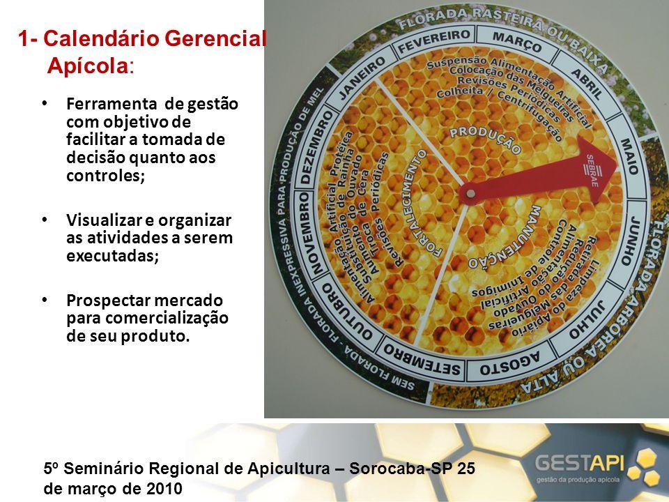5º Seminário Regional de Apicultura – Sorocaba-SP 25 de março de 2010 Ferramenta de gestão com objetivo de facilitar a tomada de decisão quanto aos co
