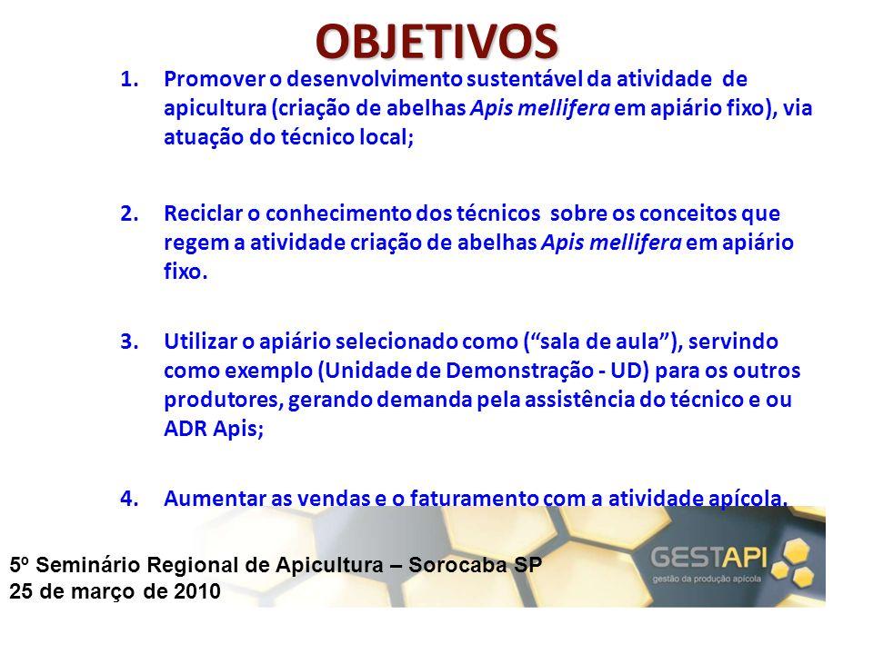 5º Seminário Regional de Apicultura – Sorocaba SP 25 de março de 2010OBJETIVOS 1.Promover o desenvolvimento sustentável da atividade de apicultura (cr