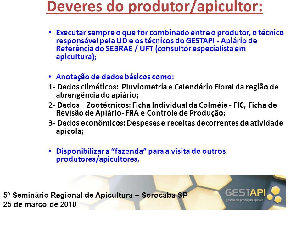 5º Seminário Regional de Apicultura – Sorocaba SP 25 de março de 2010 Deveres do produtor/apicultor: Executar sempre o que for combinado entre o produ