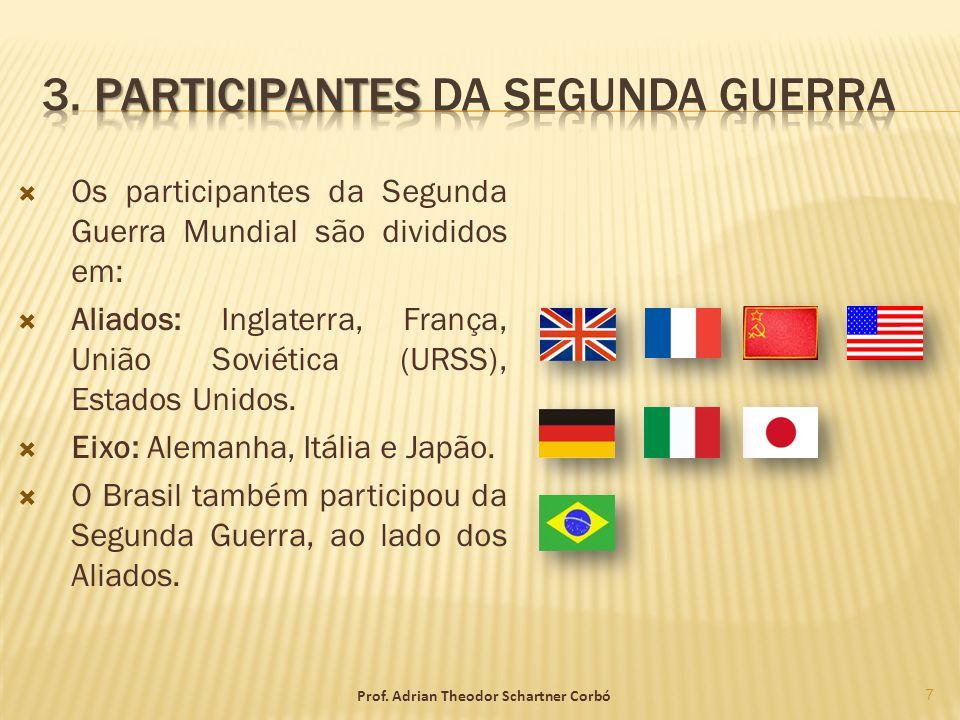 Os participantes da Segunda Guerra Mundial são divididos em: Aliados: Inglaterra, França, União Soviética (URSS), Estados Unidos. Eixo: Alemanha, Itál