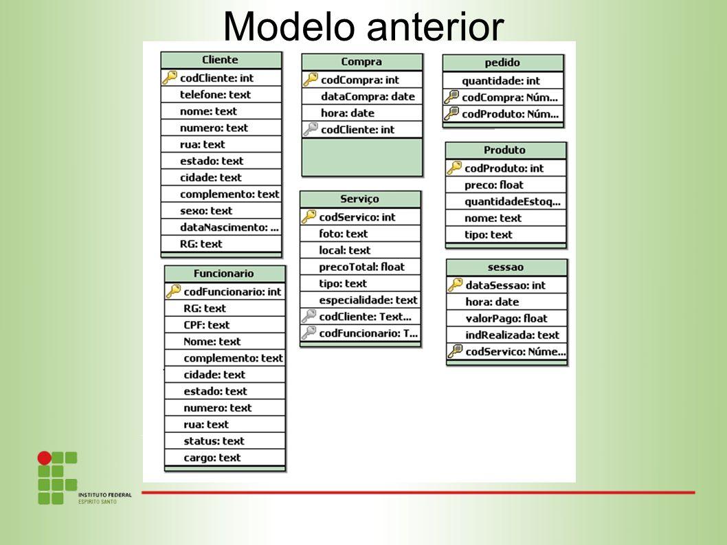 Modelo anterior