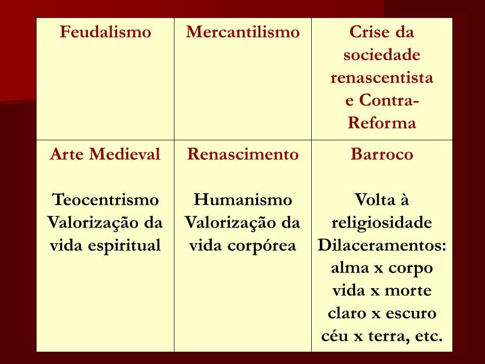 Barroco Conhecido também por Seiscentismo (anos de 1600), este foi um estilo literário marcado pela linguagem rebuscada, o uso de antíteses e de paradoxos que expressavam a visão de mundo barroca numa época de transição entre o teocentrismo e o antropocentrismo.