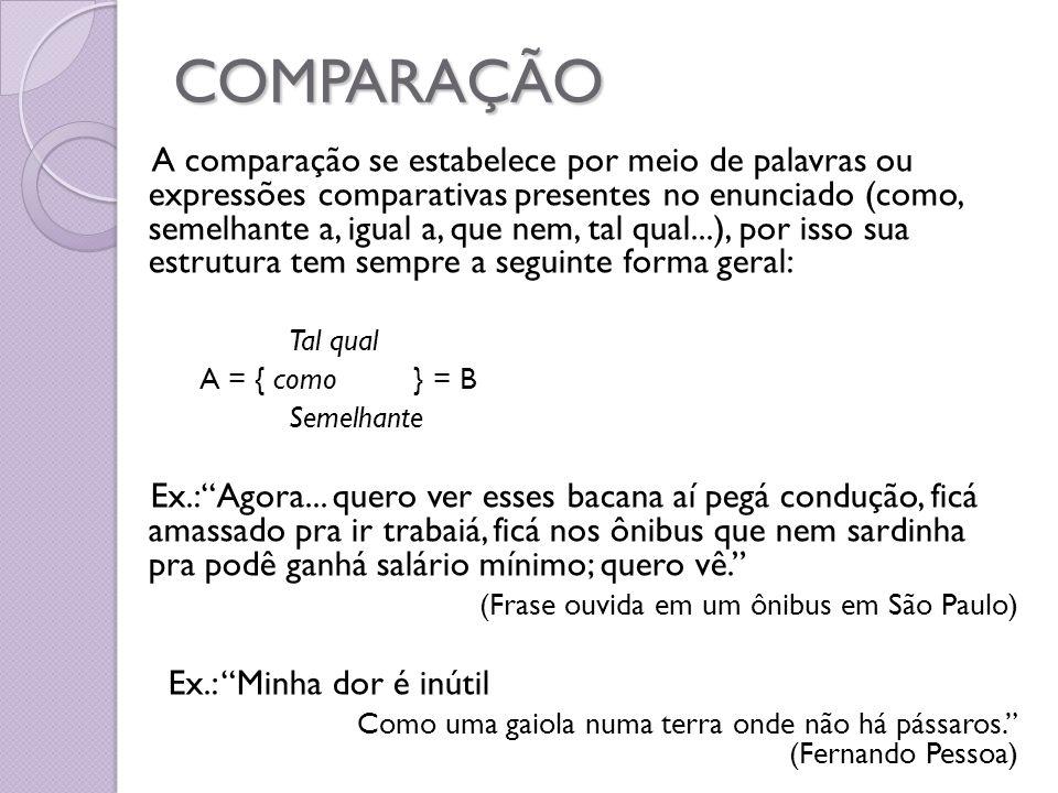 COMPARAÇÃO A comparação se estabelece por meio de palavras ou expressões comparativas presentes no enunciado (como, semelhante a, igual a, que nem, ta