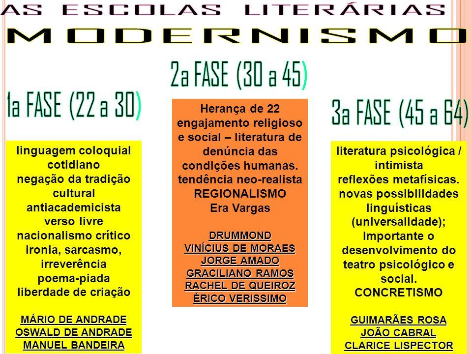 A poesia de modernistas como Manuel Bandeira representou um avanço em relação às regras estritas do Simbolismo; a principal preocupação de Bandeira, especialmente nos livros de sua primeira fase, era ridicularizar o Determinismo e o Cientificismo que predominaram no século XIX.