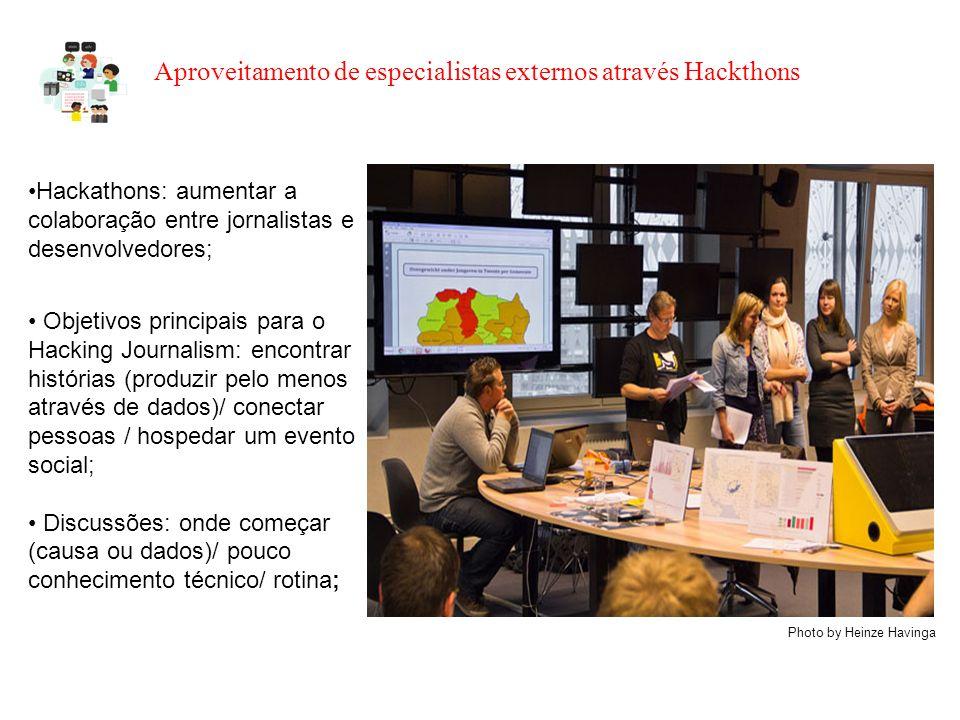 Aproveitamento de especialistas externos através Hackthons Hackathons: aumentar a colaboração entre jornalistas e desenvolvedores; Objetivos principai