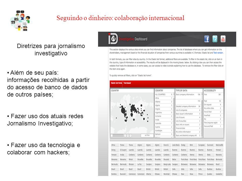 Seguindo o dinheiro: colaboração internacional Diretrizes para jornalismo investigativo Além de seu país: informações recolhidas a partir do acesso de