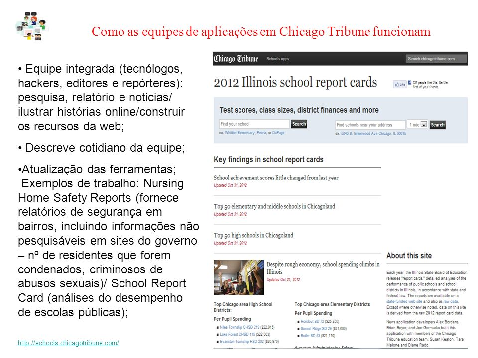Como as equipes de aplicações em Chicago Tribune funcionam Equipe integrada (tecnólogos, hackers, editores e repórteres): pesquisa, relatório e notici