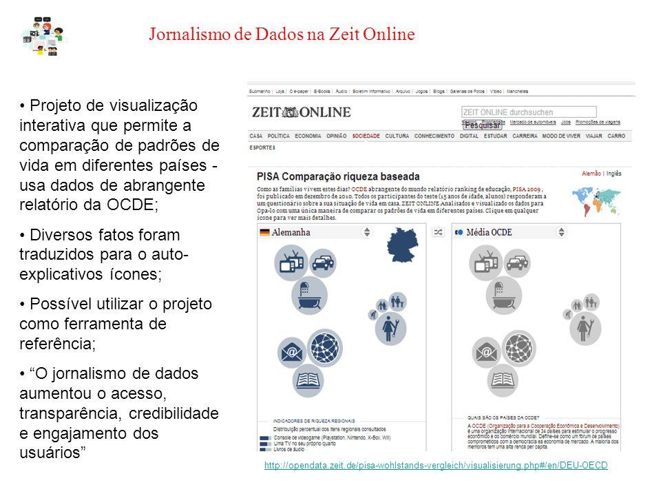 Jornalismo de Dados na Zeit Online Projeto de visualização interativa que permite a comparação de padrões de vida em diferentes países - usa dados de abrangente relatório da OCDE; Diversos fatos foram traduzidos para o auto- explicativos ícones; Possível utilizar o projeto como ferramenta de referência; O jornalismo de dados aumentou o acesso, transparência, credibilidade e engajamento dos usuários http://opendata.zeit.de/pisa-wohlstands-vergleich/visualisierung.php#/en/DEU-OECD