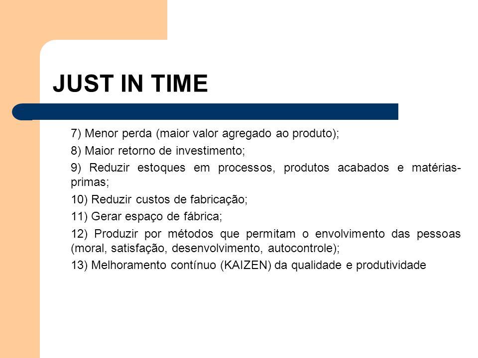 7) Menor perda (maior valor agregado ao produto); 8) Maior retorno de investimento; 9) Reduzir estoques em processos, produtos acabados e matérias- pr
