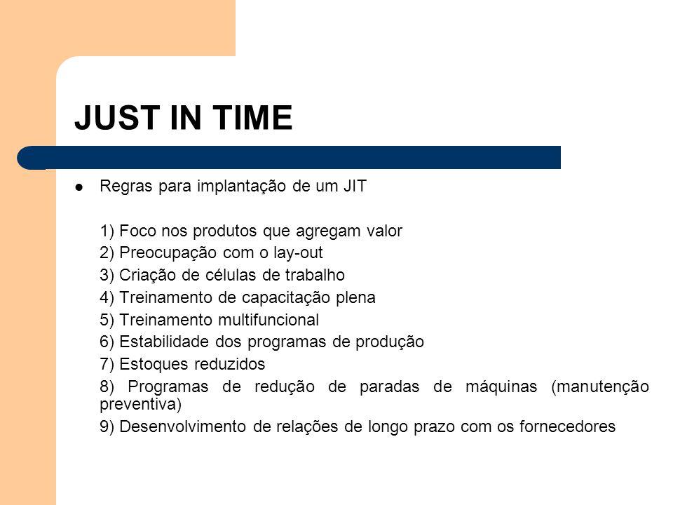Regras para implantação de um JIT 1) Foco nos produtos que agregam valor 2) Preocupação com o lay-out 3) Criação de células de trabalho 4) Treinamento