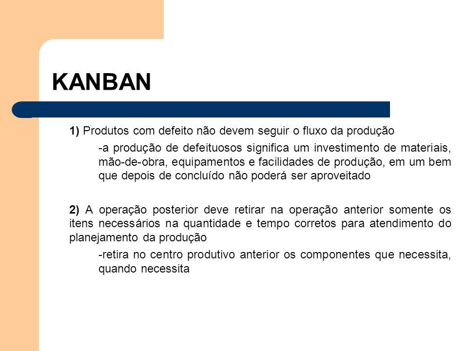 1) Produtos com defeito não devem seguir o fluxo da produção -a produção de defeituosos significa um investimento de materiais, mão-de-obra, equipamen