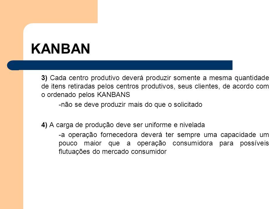 5) Os KANBANS podem tolerar pequenas variações da demanda -no máximo 20%, sem que seja necessário alterar os cálculos e os números de KANBANS em circulação na fábrica 6) Estabilidade dos processos produtivos -estabelecimento de normas padronizadas para que as operações sejam uniformes 7) O número de KANBANS deve ser o menor possível -para evitar excessos de estoque KANBAN