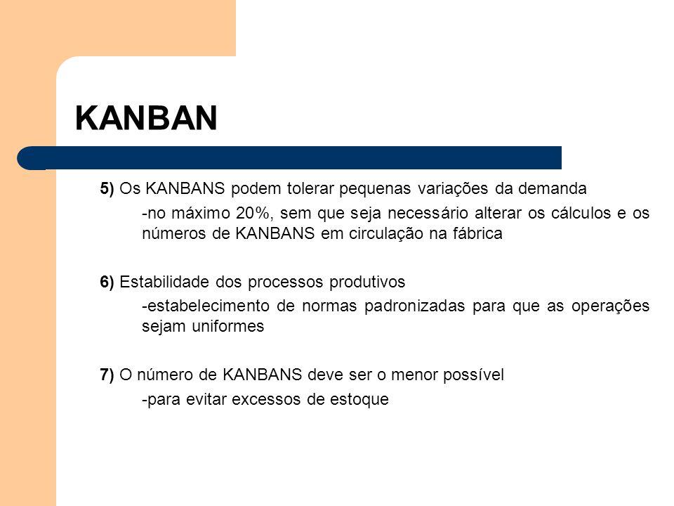 5) Os KANBANS podem tolerar pequenas variações da demanda -no máximo 20%, sem que seja necessário alterar os cálculos e os números de KANBANS em circu