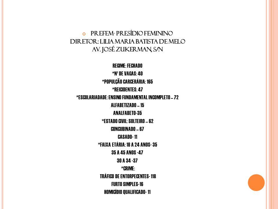 PREFEM- PRESÍDIO FEMININO DIRETOR: LILIA MARIA BATISTA DE MELO Av.