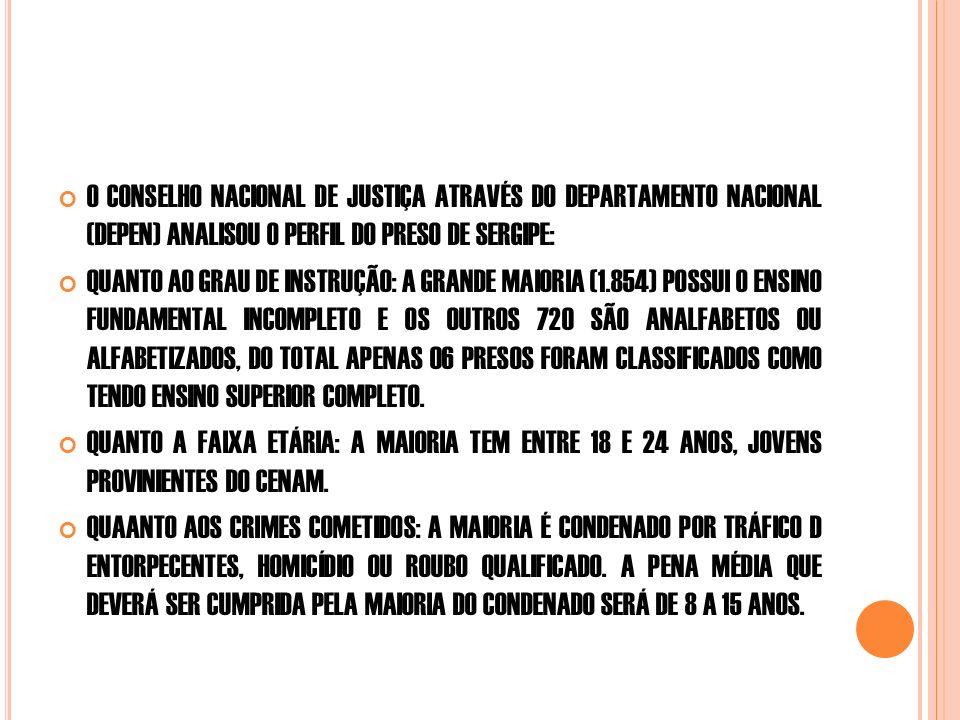 O CONSELHO NACIONAL DE JUSTIÇA ATRAVÉS DO DEPARTAMENTO NACIONAL (DEPEN) ANALISOU O PERFIL DO PRESO DE SERGIPE: QUANTO AO GRAU DE INSTRUÇÃO: A GRANDE MAIORIA (1.854) POSSUI O ENSINO FUNDAMENTAL INCOMPLETO E OS OUTROS 720 SÃO ANALFABETOS OU ALFABETIZADOS, DO TOTAL APENAS 06 PRESOS FORAM CLASSIFICADOS COMO TENDO ENSINO SUPERIOR COMPLETO.