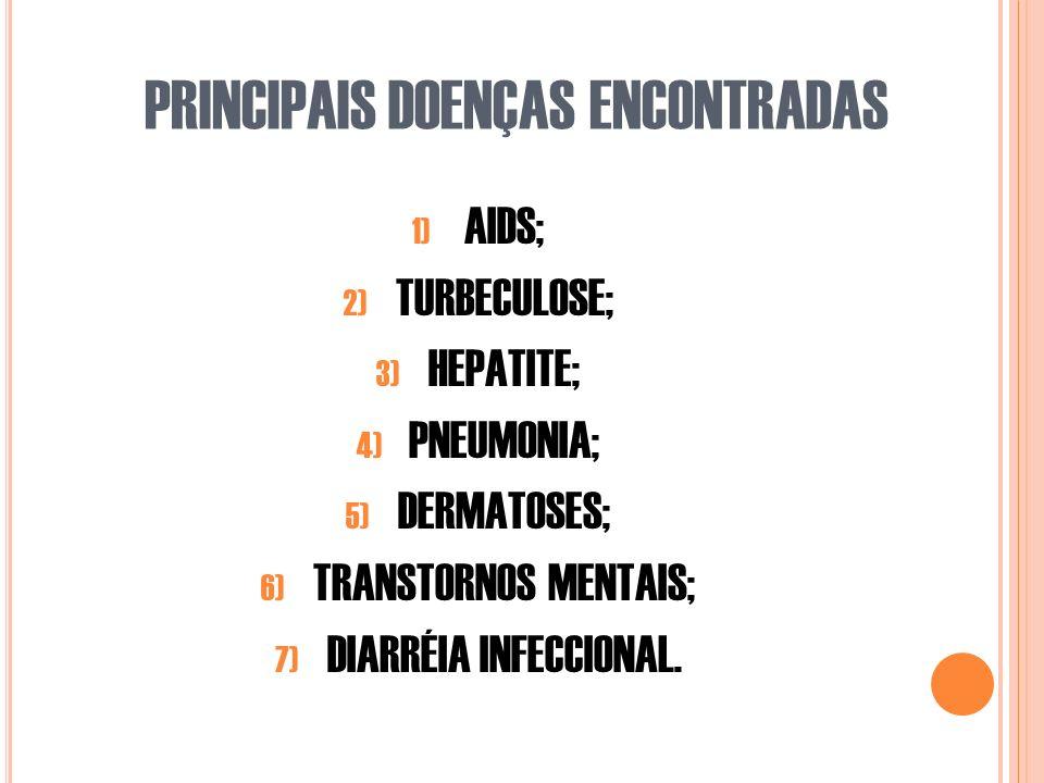 PRINCIPAIS DOENÇAS ENCONTRADAS 1) AIDS; 2) TURBECULOSE; 3) HEPATITE; 4) PNEUMONIA; 5) DERMATOSES; 6) TRANSTORNOS MENTAIS; 7) DIARRÉIA INFECCIONAL.