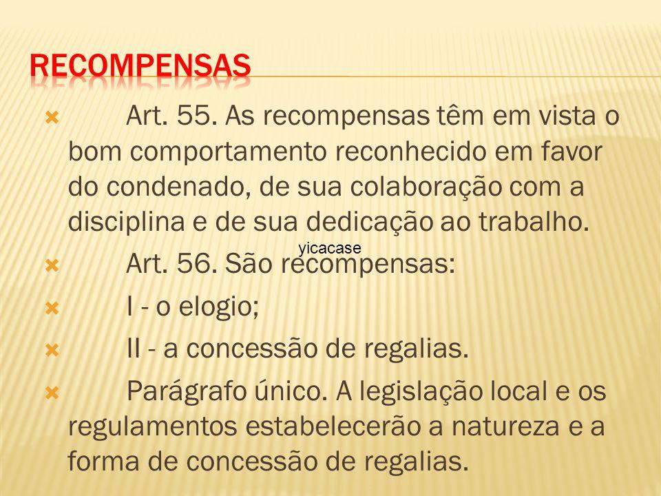 Art.55.