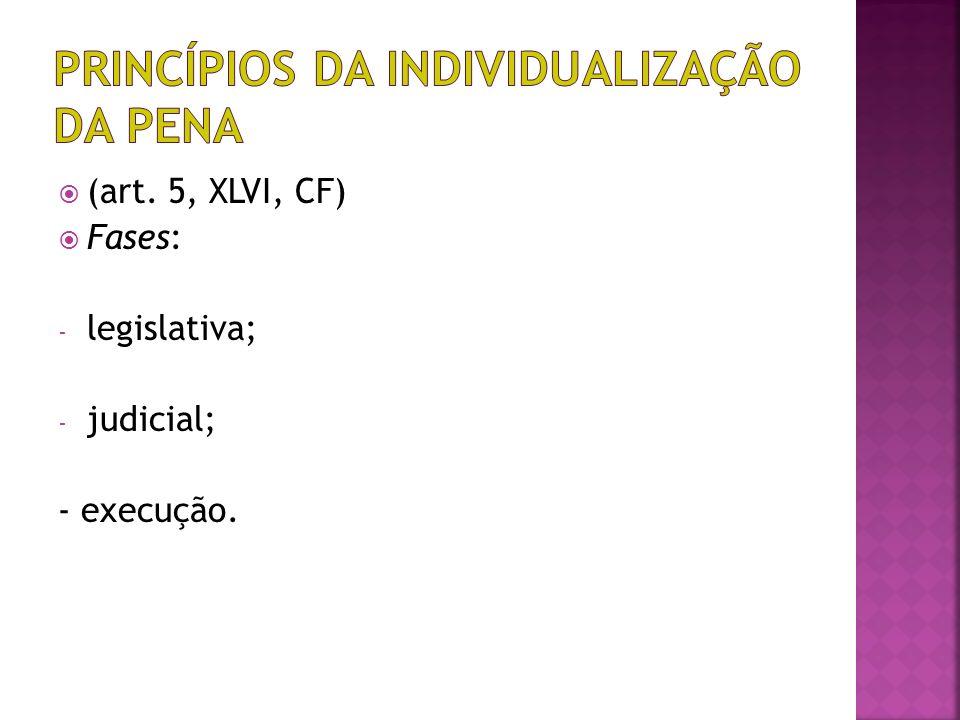 (art. 5, XLVI, CF) Fases: - legislativa; - judicial; - execução.