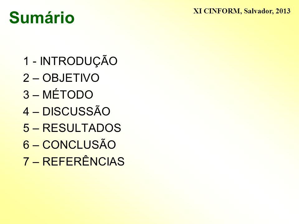 Sumário 1 - INTRODUÇÃO 2 – OBJETIVO 3 – MÉTODO 4 – DISCUSSÃO 5 – RESULTADOS 6 – CONCLUSÃO 7 – REFERÊNCIAS XI CINFORM, Salvador, 2013