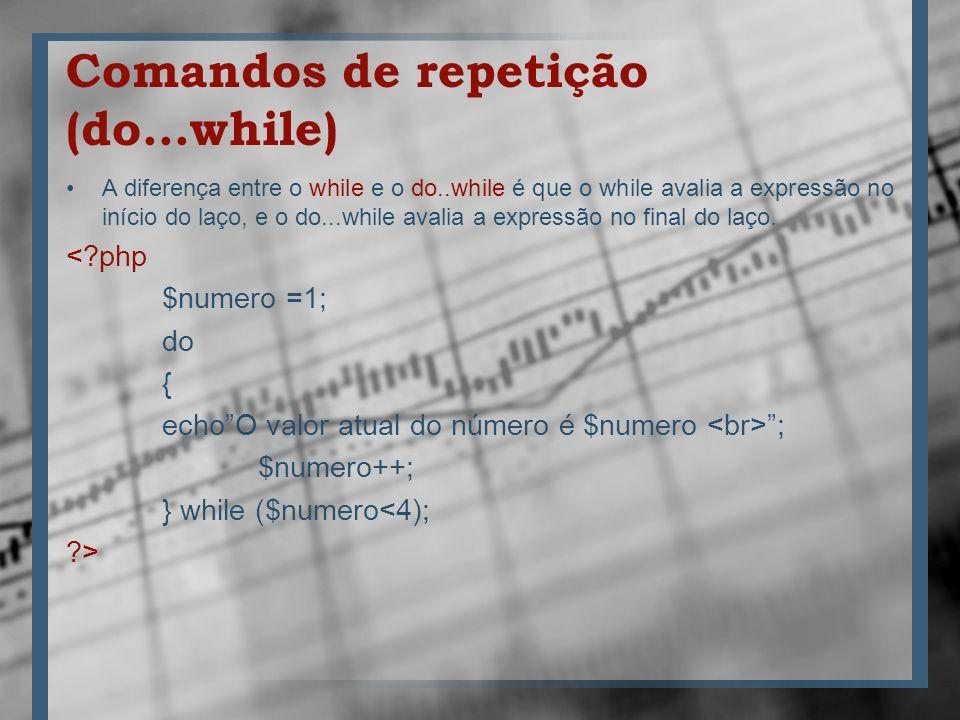 Comandos de repetição (do...while) A diferença entre o while e o do..while é que o while avalia a expressão no início do laço, e o do...while avalia a