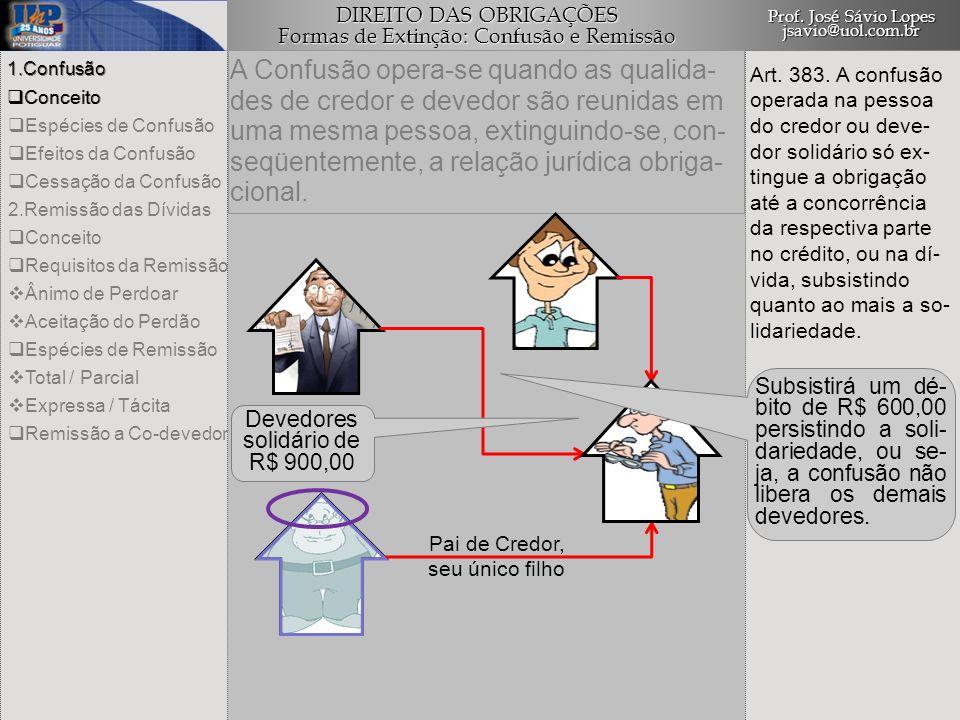 1.Confusão Conceito Espécies de Confusão Efeitos da Confusão Cessação da Confusão 2.Remissão das Dívidas Conceito Requisitos da Remissão Ânimo de Perd