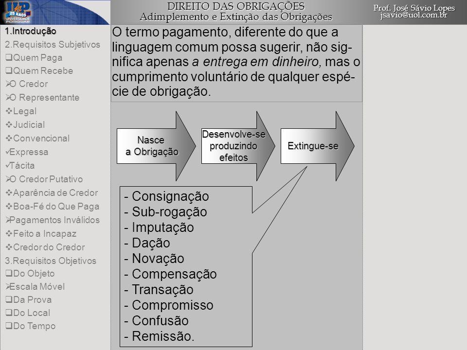 DIREITO DAS OBRIGAÇÕES Adimplemento e Extinção das Obrigações Prof.