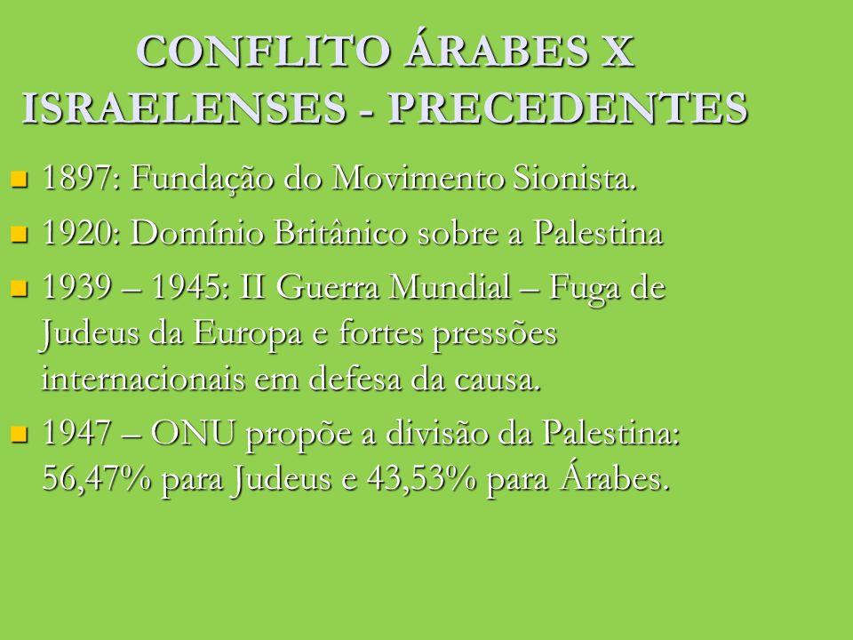 CONFLITO ÁRABES X ISRAELENSES - PRECEDENTES 1897: Fundação do Movimento Sionista. 1897: Fundação do Movimento Sionista. 1920: Domínio Britânico sobre