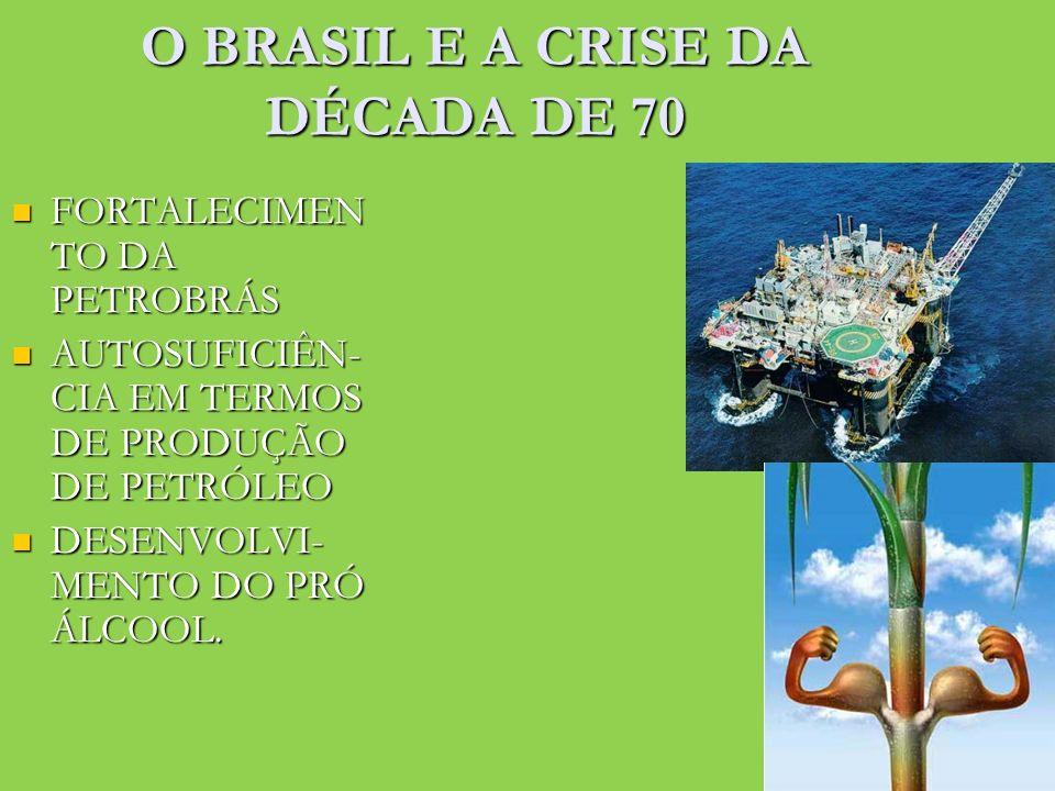 O BRASIL E A CRISE DA DÉCADA DE 70 FORTALECIMEN TO DA PETROBRÁS FORTALECIMEN TO DA PETROBRÁS AUTOSUFICIÊN- CIA EM TERMOS DE PRODUÇÃO DE PETRÓLEO AUTOS