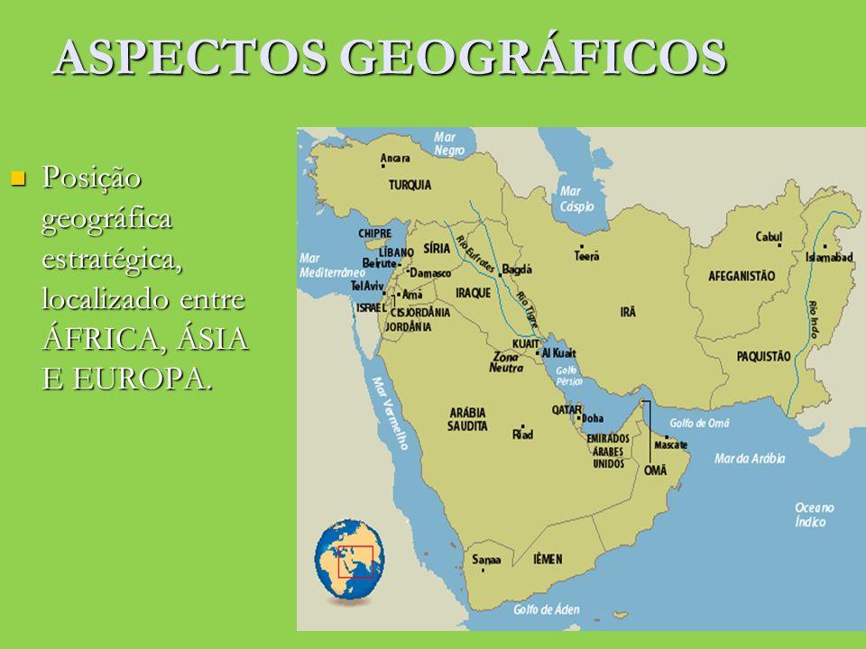 ASPECTOS GEOGRÁFICOS Posição geográfica estratégica, localizado entre ÁFRICA, ÁSIA E EUROPA. Posição geográfica estratégica, localizado entre ÁFRICA,