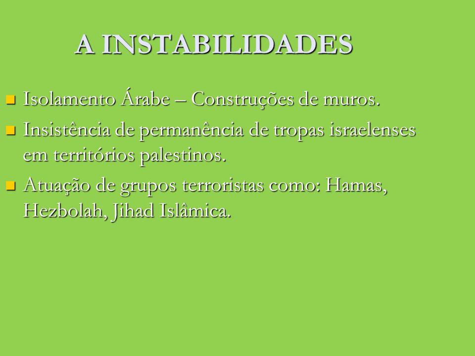 A INSTABILIDADES Isolamento Árabe – Construções de muros. Isolamento Árabe – Construções de muros. Insistência de permanência de tropas israelenses em