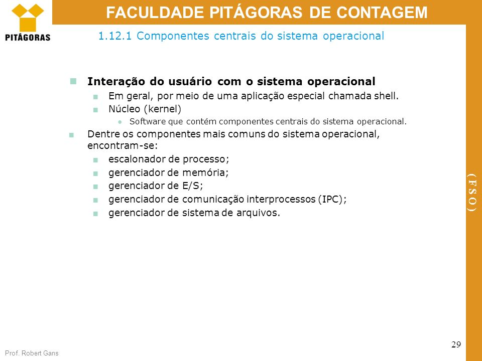 Prof. Robert Gans 29 FACULDADE PITÁGORAS DE CONTAGEM ( F S O ) 1.12.1 Componentes centrais do sistema operacional Interação do usuário com o sistema o