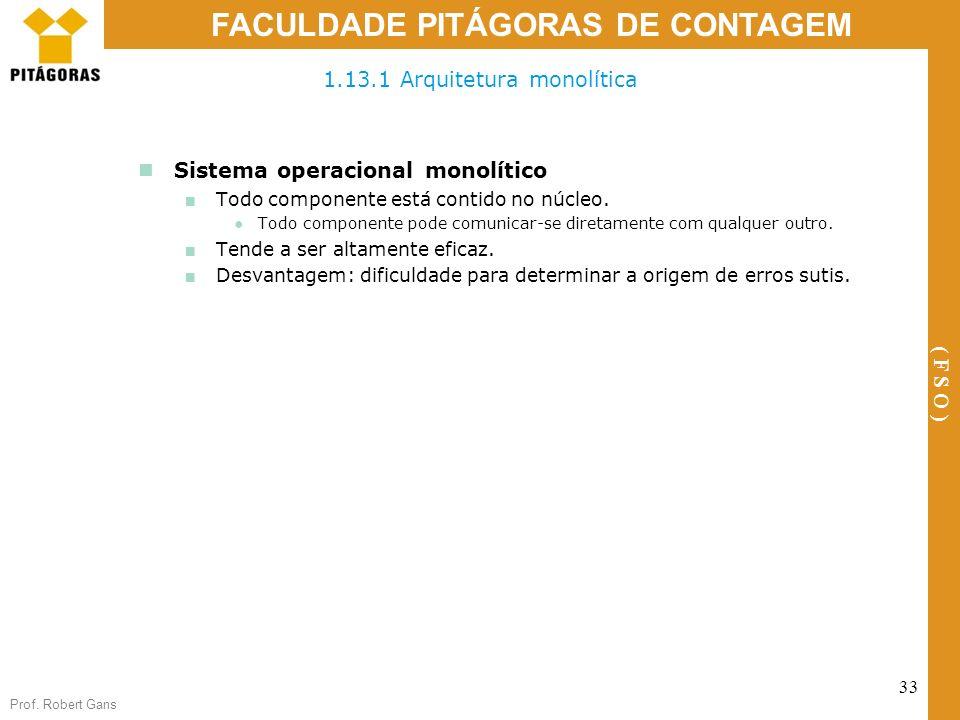 Prof. Robert Gans 33 FACULDADE PITÁGORAS DE CONTAGEM ( F S O ) 1.13.1 Arquitetura monolítica Sistema operacional monolítico Todo componente está conti