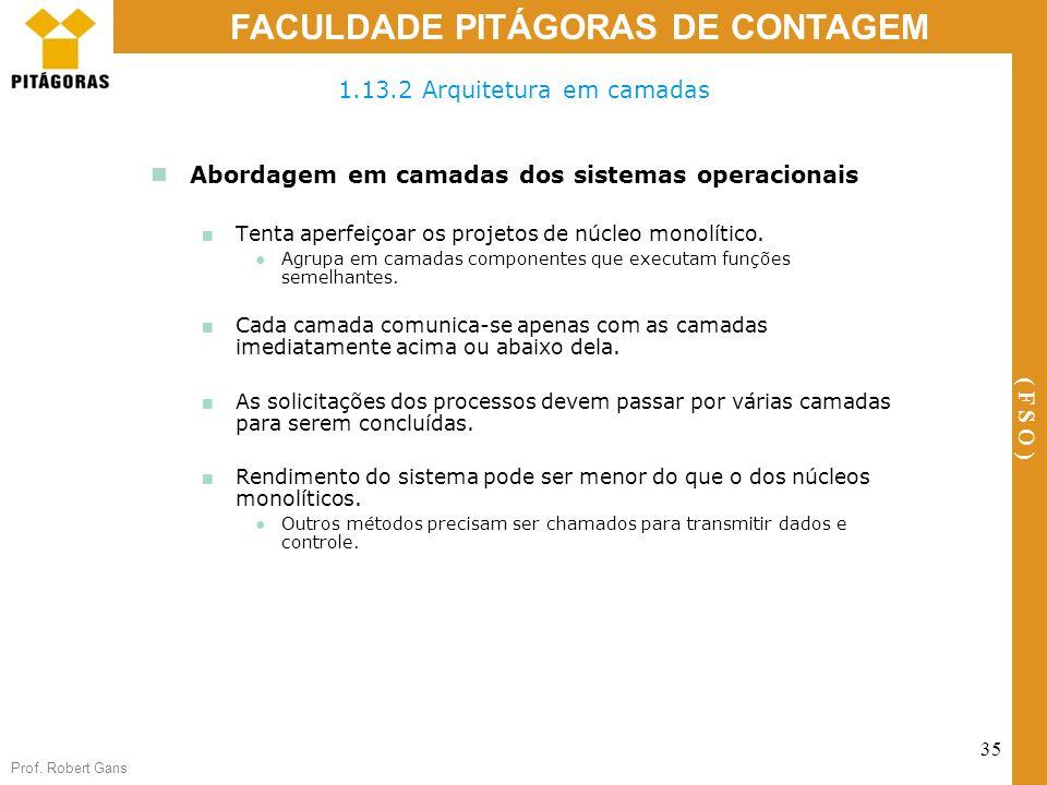 Prof. Robert Gans 35 FACULDADE PITÁGORAS DE CONTAGEM ( F S O ) Abordagem em camadas dos sistemas operacionais Tenta aperfeiçoar os projetos de núcleo