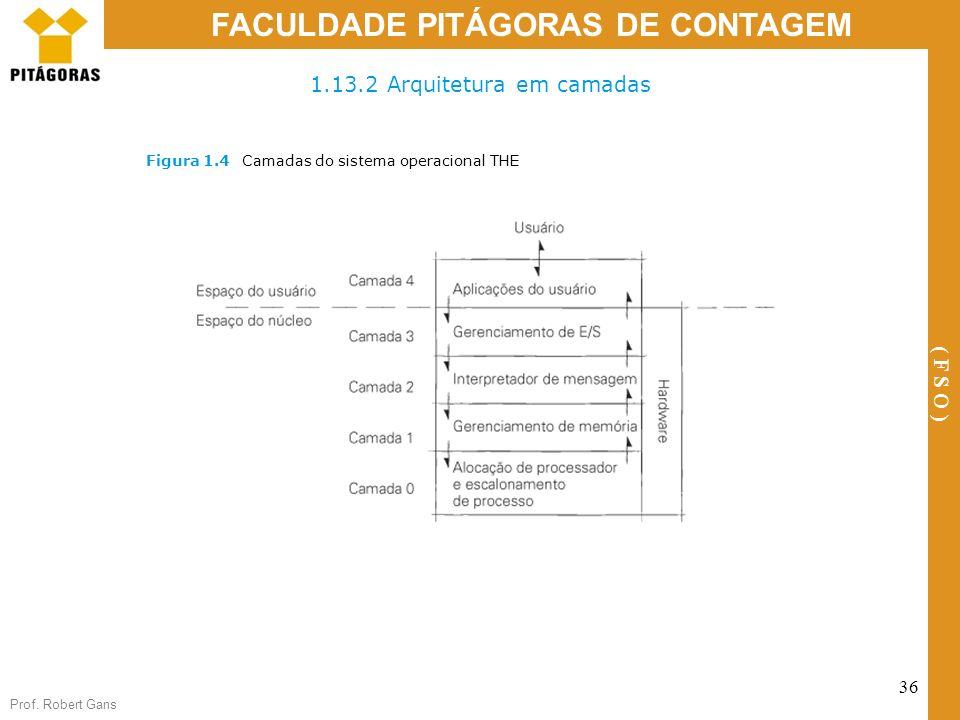 Prof. Robert Gans 36 FACULDADE PITÁGORAS DE CONTAGEM ( F S O ) 1.13.2 Arquitetura em camadas Figura 1.4Camadas do sistema operacional THE