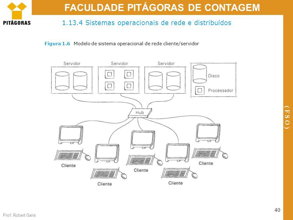 Prof. Robert Gans 40 FACULDADE PITÁGORAS DE CONTAGEM ( F S O ) 1.13.4 Sistemas operacionais de rede e distribuídos Figura 1.6Modelo de sistema operaci
