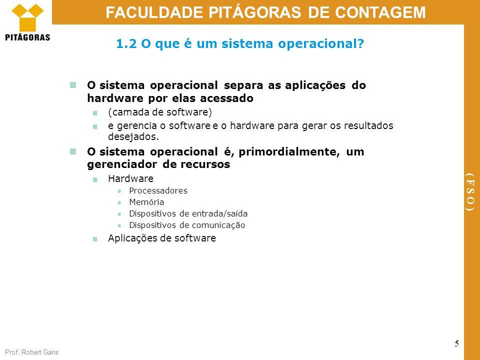 Prof. Robert Gans 5 FACULDADE PITÁGORAS DE CONTAGEM ( F S O ) O sistema operacional separa as aplicações do hardware por elas acessado (camada de soft