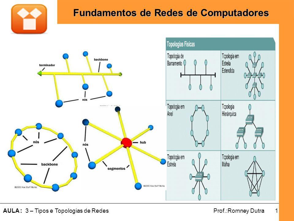 2AULA : 3 – Tipos e Topologias de RedesProf.:Romney Dutra Fundamentos de Redes de Computadores Agenda Aula 2: Topologias de Redes Estrela Anel Barramento Tipos de Redes LAN MAN WAN