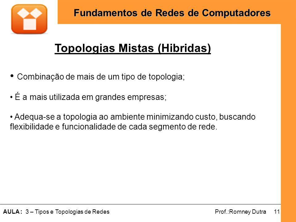 11AULA : 3 – Tipos e Topologias de RedesProf.:Romney Dutra Fundamentos de Redes de Computadores Topologias Mistas (Hibridas) Combinação de mais de um