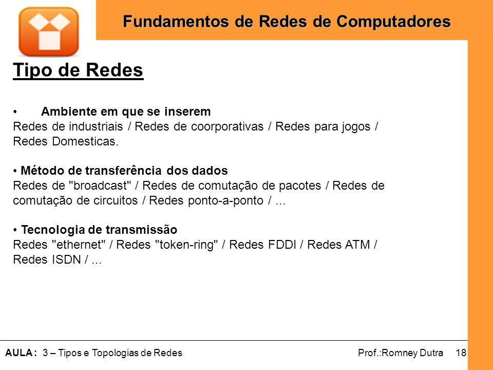 18AULA : 3 – Tipos e Topologias de RedesProf.:Romney Dutra Fundamentos de Redes de Computadores Tipo de Redes Ambiente em que se inserem Redes de indu