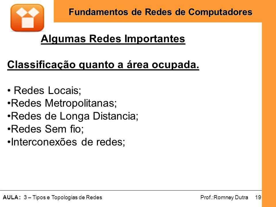19AULA : 3 – Tipos e Topologias de RedesProf.:Romney Dutra Fundamentos de Redes de Computadores Algumas Redes Importantes Classificação quanto a área