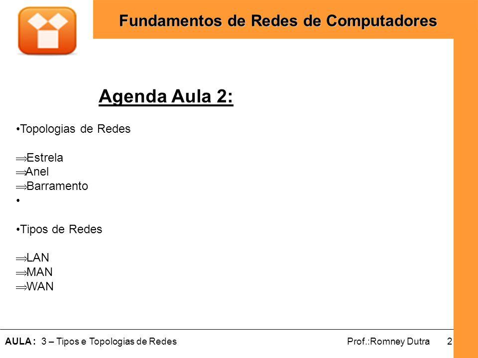 2AULA : 3 – Tipos e Topologias de RedesProf.:Romney Dutra Fundamentos de Redes de Computadores Agenda Aula 2: Topologias de Redes Estrela Anel Barrame
