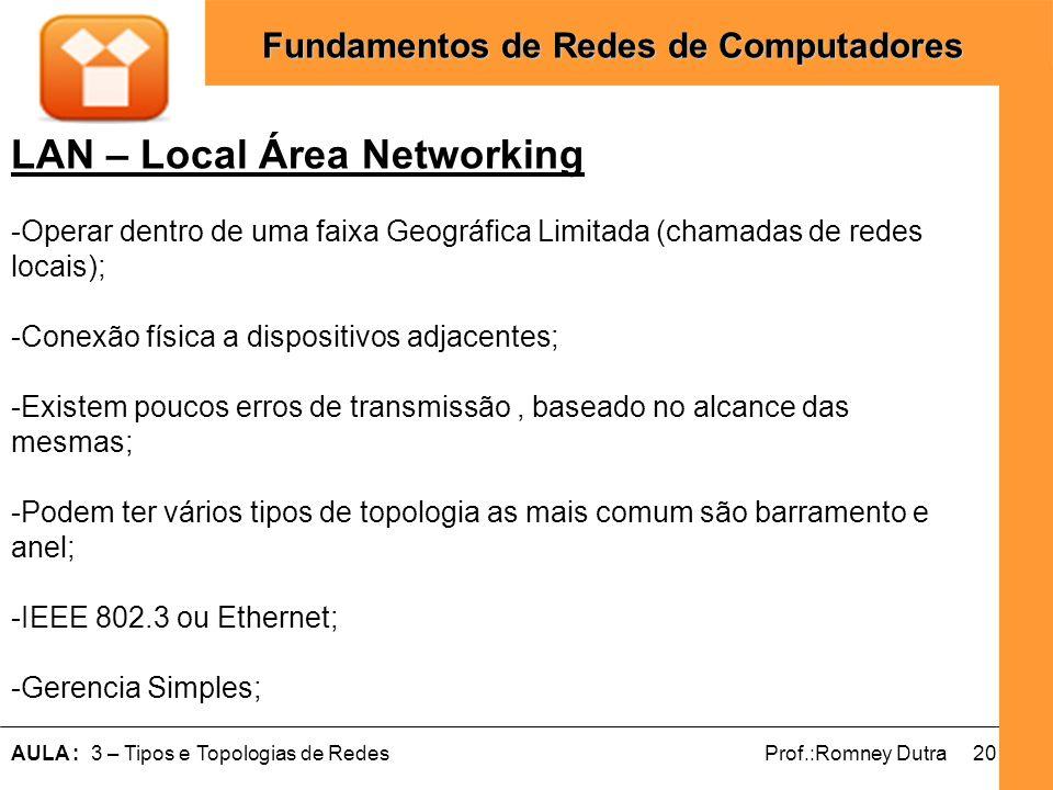 20AULA : 3 – Tipos e Topologias de RedesProf.:Romney Dutra Fundamentos de Redes de Computadores LAN – Local Área Networking -Operar dentro de uma faix