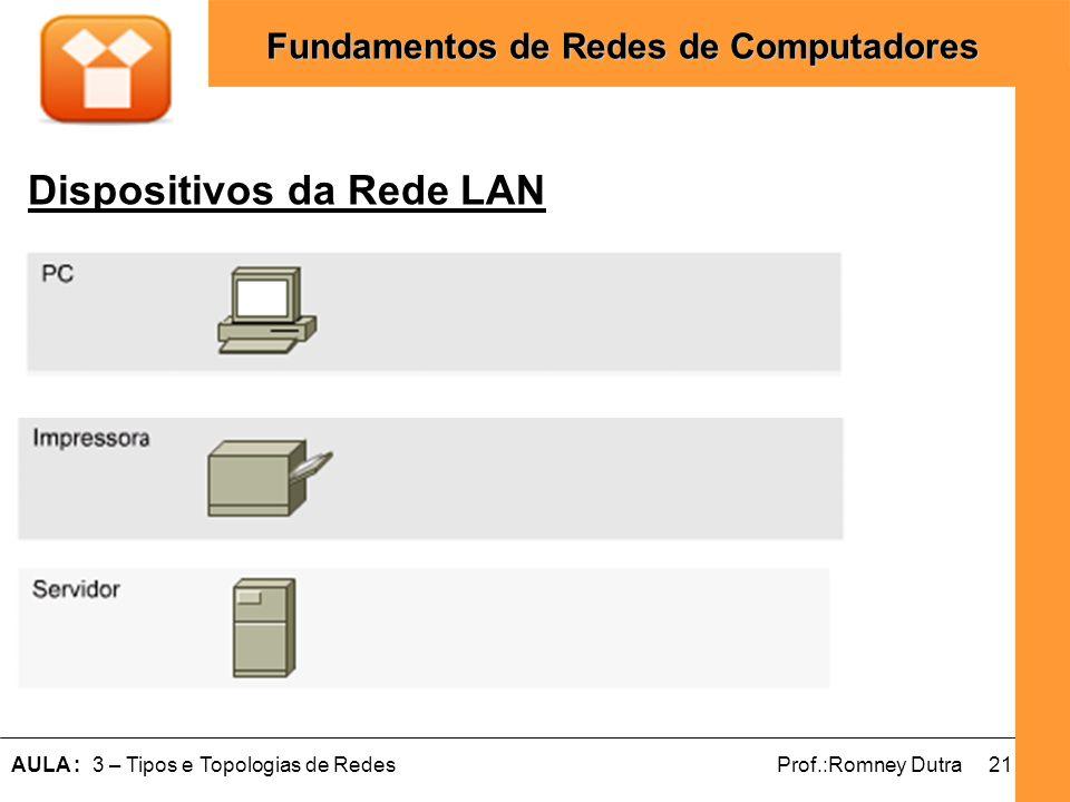 21AULA : 3 – Tipos e Topologias de RedesProf.:Romney Dutra Fundamentos de Redes de Computadores Dispositivos da Rede LAN