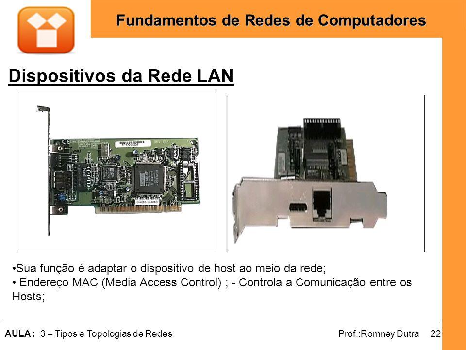 22AULA : 3 – Tipos e Topologias de RedesProf.:Romney Dutra Fundamentos de Redes de Computadores Dispositivos da Rede LAN Sua função é adaptar o dispos
