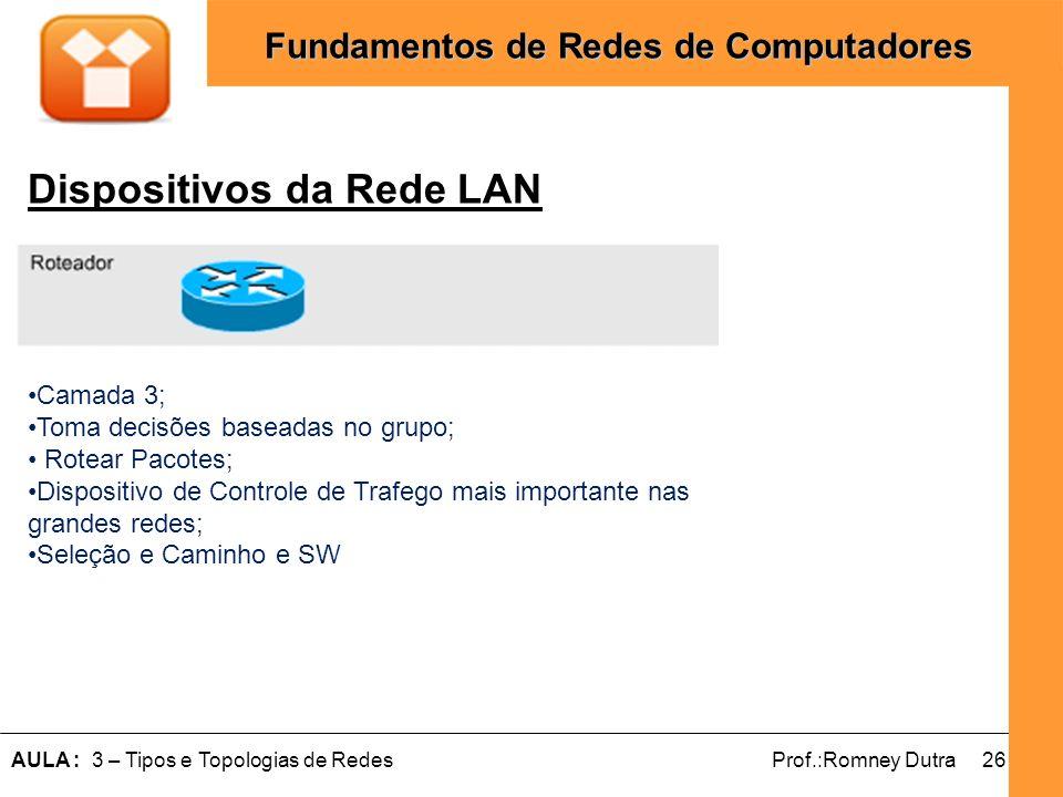 26AULA : 3 – Tipos e Topologias de RedesProf.:Romney Dutra Fundamentos de Redes de Computadores Dispositivos da Rede LAN Camada 3; Toma decisões basea